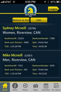 Mike and Sydney marathon times